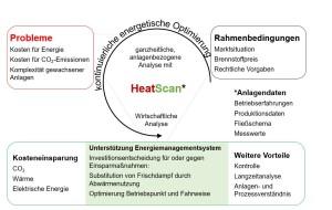 bild-heat-scan