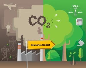 Blog-Artikel Klimaneutralität_Grafik